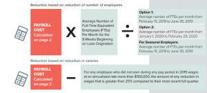 Calculating Payroll Costs 2